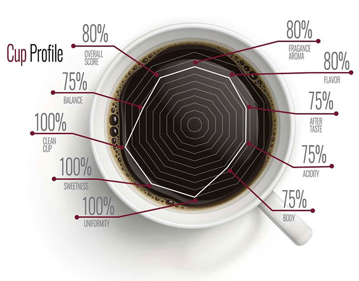 colombia-caffe-zar-melzo-milano-qualita