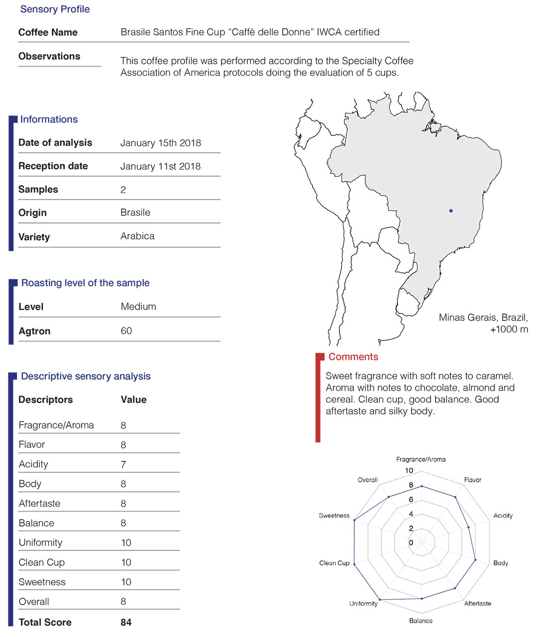 SANTOS-BRASIL-DE-LAS-MUJERES-descrizione
