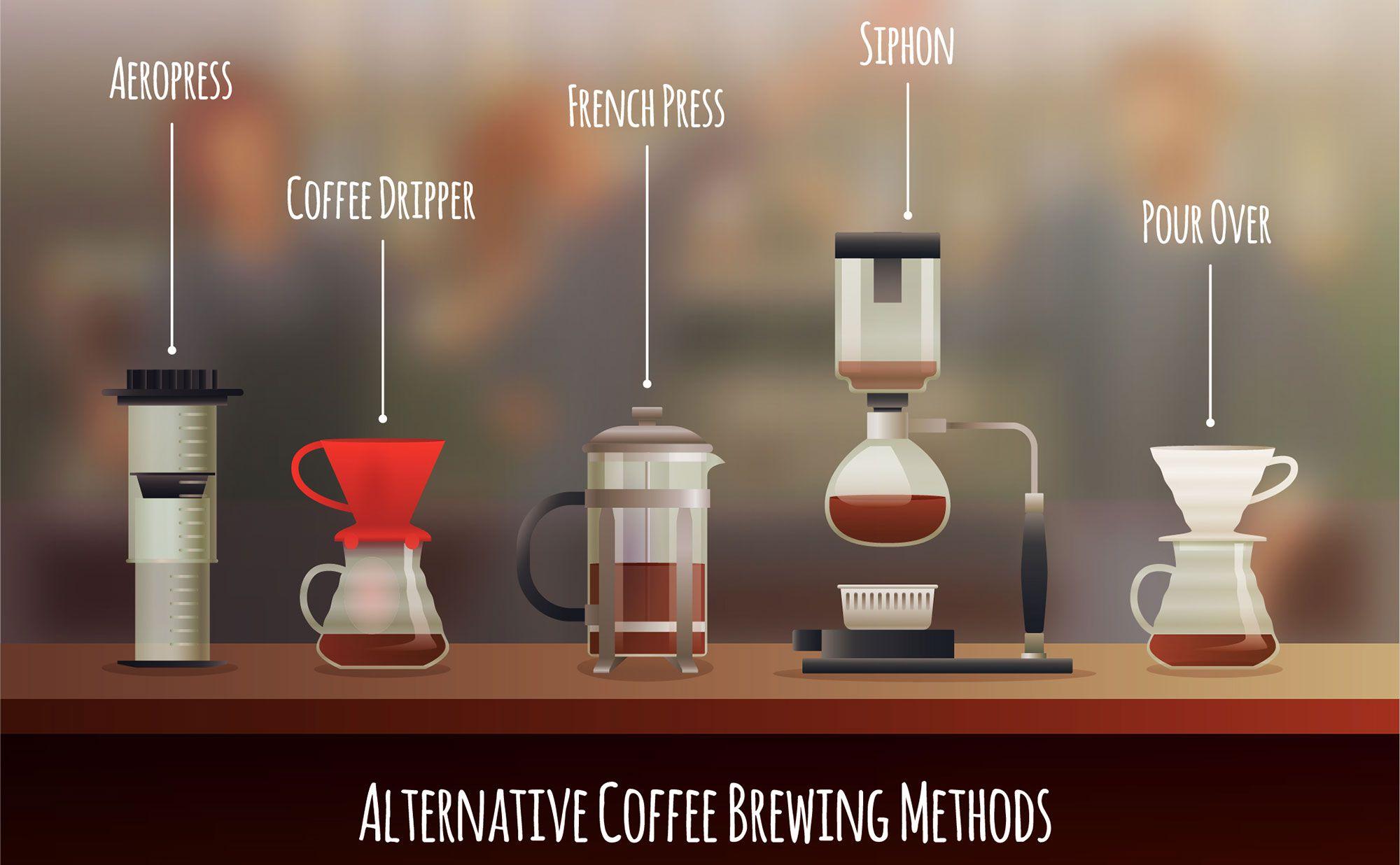 alternative-coffee-brewing-methods